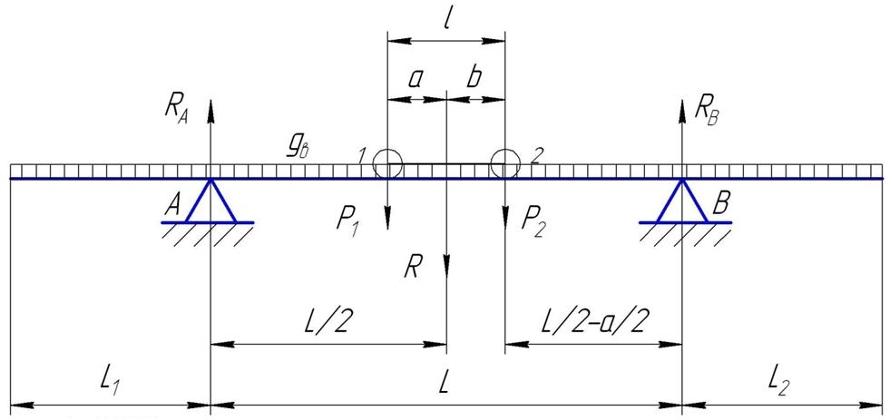 Расчетная схема: L=3200 см